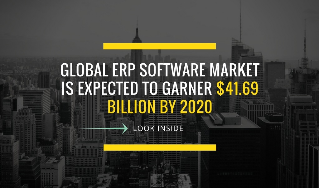 ERP Software Market